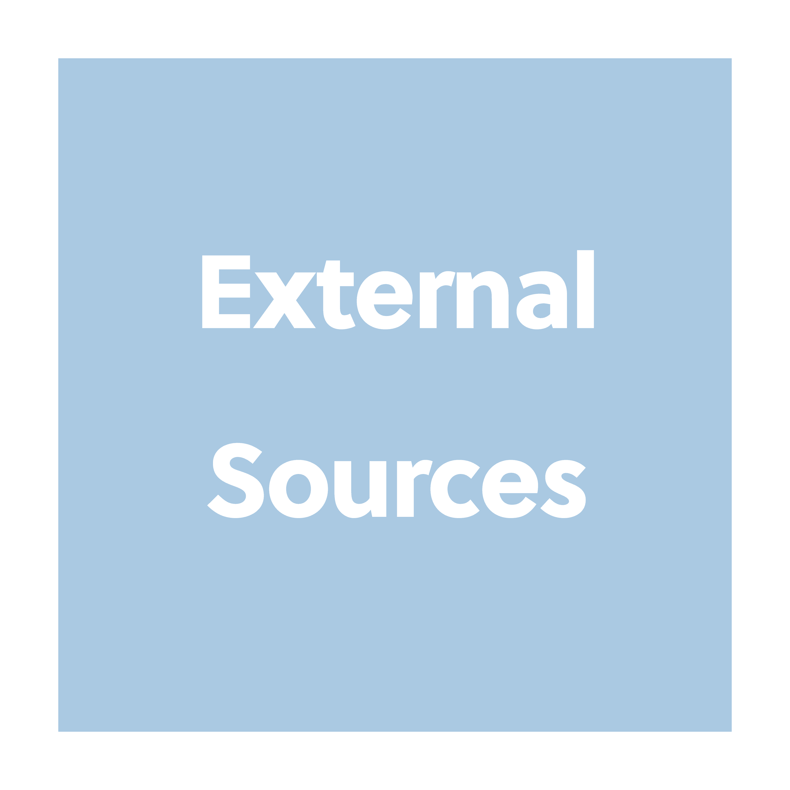 External sources